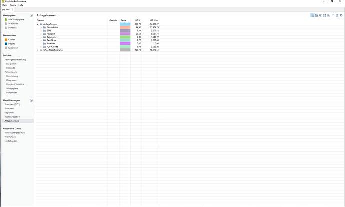 Portfolio_Performance_Werte