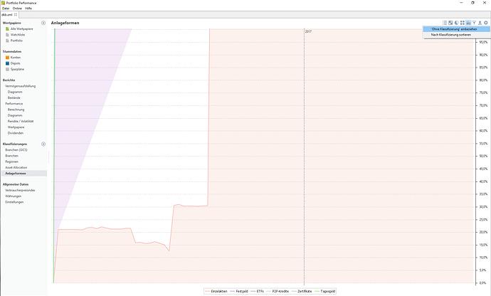 Portfolio_Performance_graph_kaputt