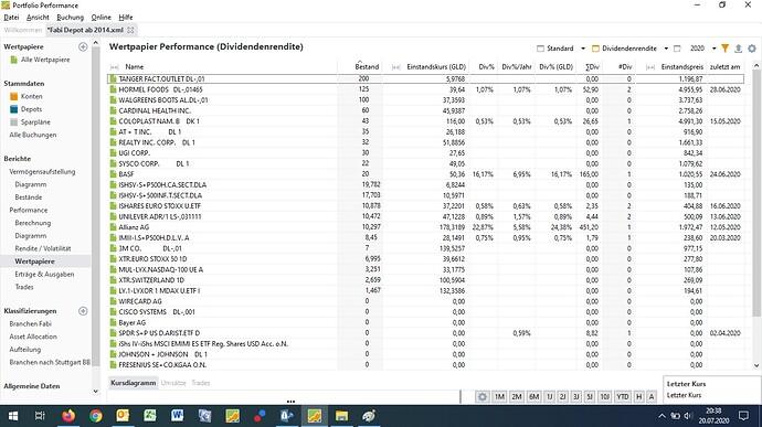 Dividendenübersicht - Wertpapiere