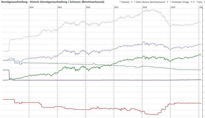 PP_Charts_Fadenkreuz_#2