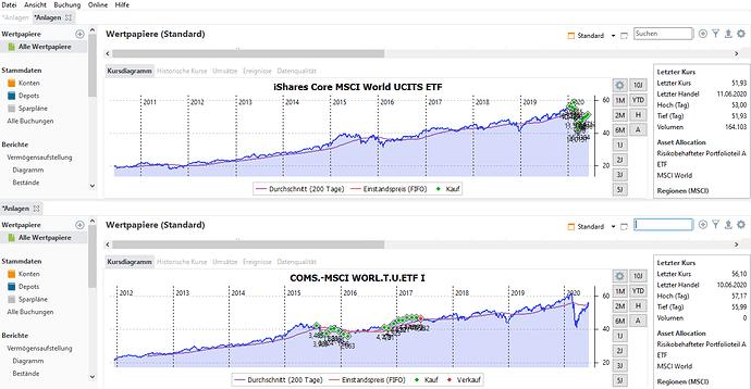ETF Ansicht dupliziert