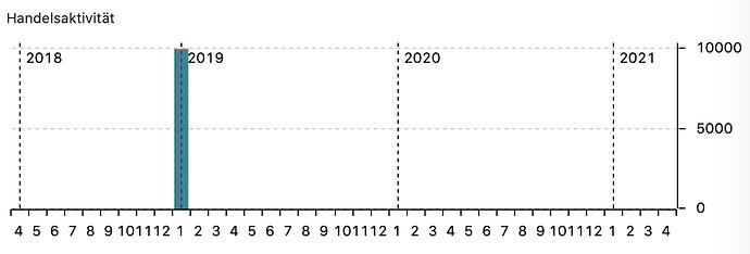 Bildschirmfoto 2021-04-18 um 20.54.40