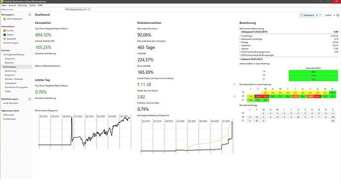 portfolio_performance_fehler