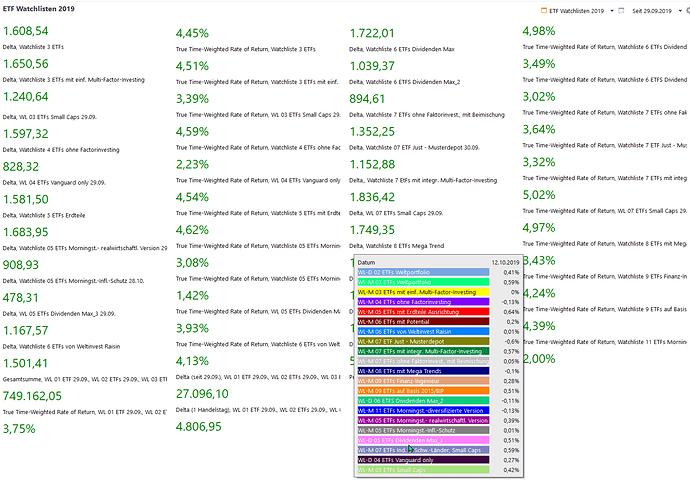 2019-11-07%2012_11_43-Portfolio%20Performance