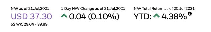 Bildschirmfoto 2021-07-22 um 09.06.35