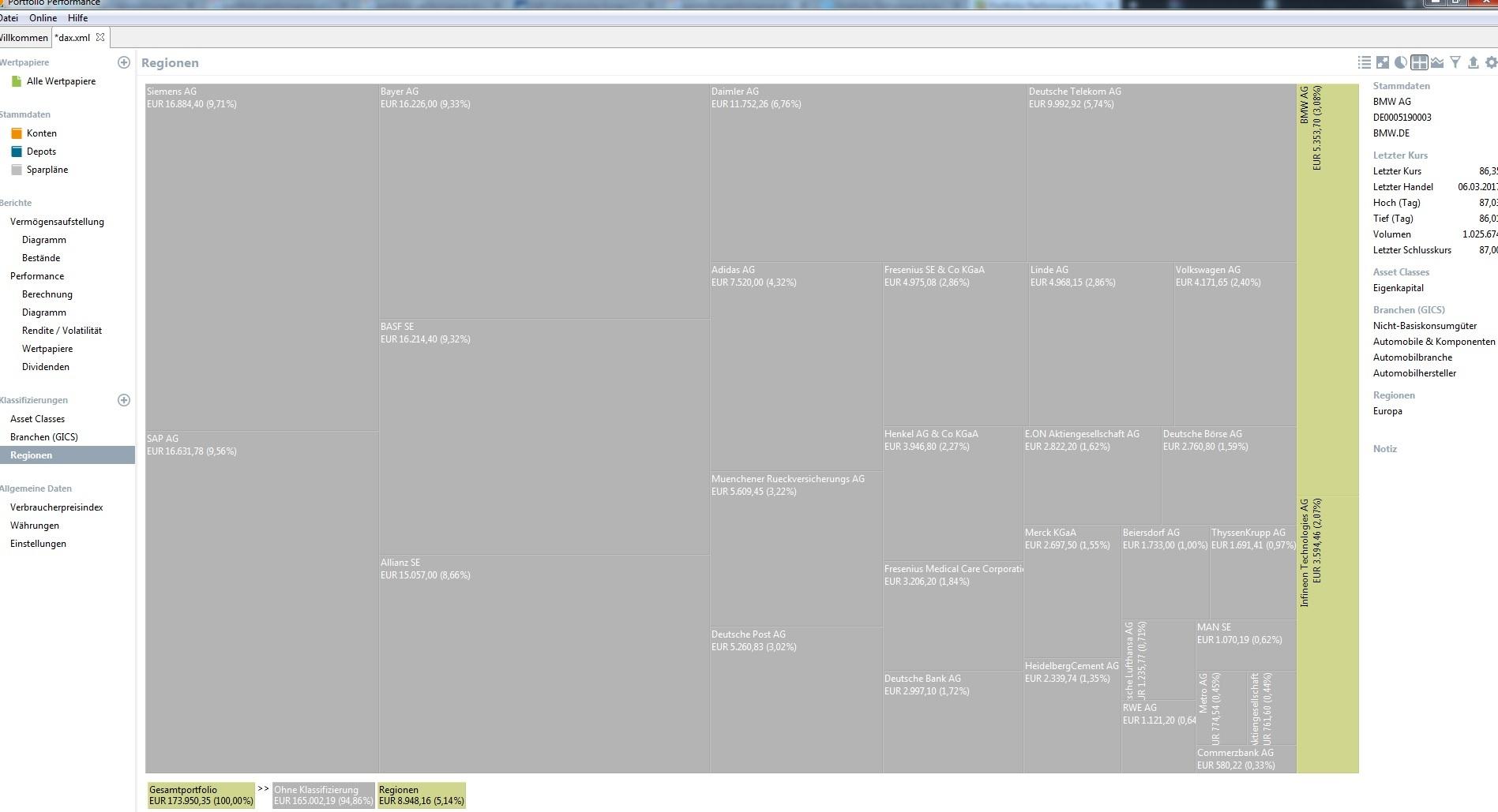 Diagramme fehler - Auswertungen - Portfolio Performance Forum