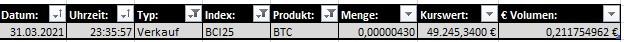 BeispielVerkaufBTC_Excel