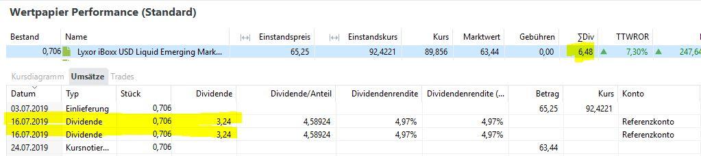 Wertpapier%20Performance-Doppelte-Umsatzeintraege_SumDiv
