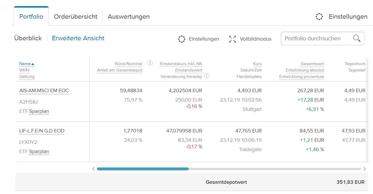 Consorsbank OrdergebГјhren