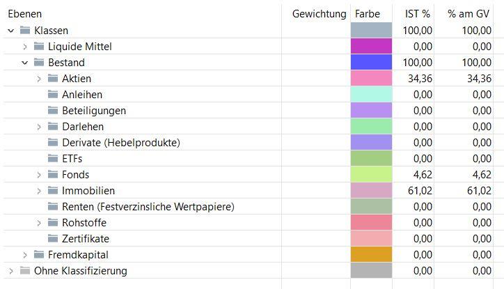 PP_Klassifizierung_Dashboard_Gefilterte Daten_#3