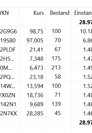 2020-03-06 14_04_54-Portfolio Performance